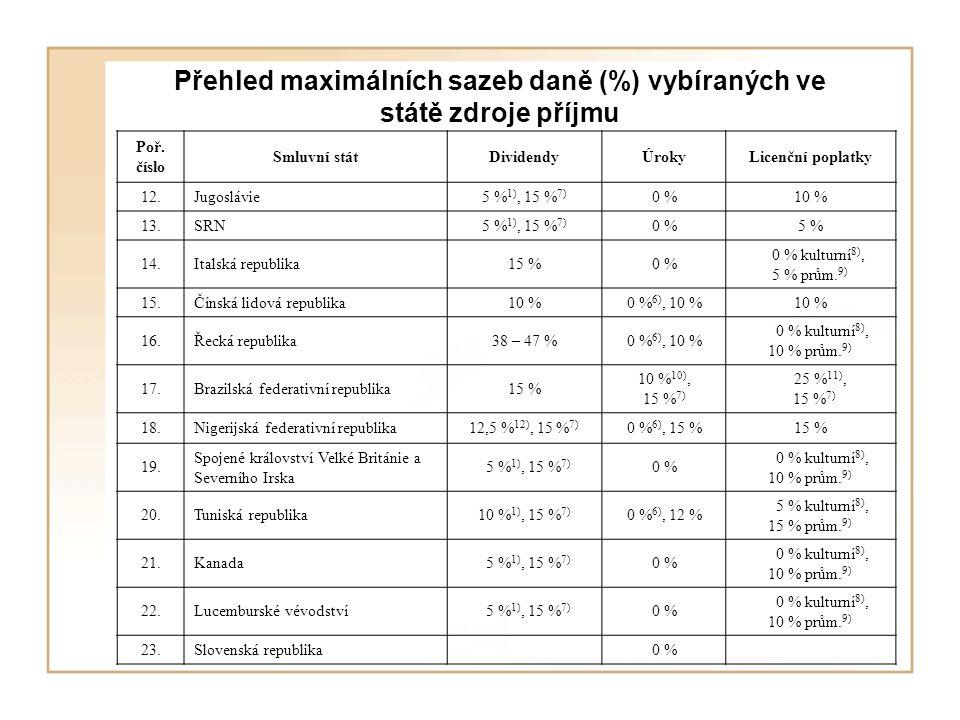 Přehled maximálních sazeb daně (%) vybíraných ve státě zdroje příjmu