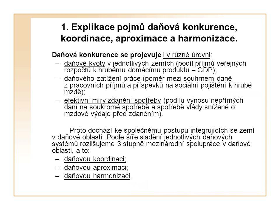 1. Explikace pojmů daňová konkurence, koordinace, aproximace a harmonizace.