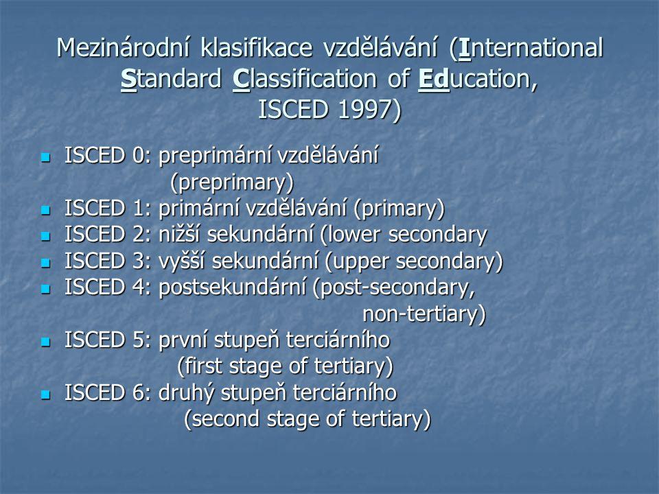 Mezinárodní klasifikace vzdělávání (International Standard Classification of Education, ISCED 1997)