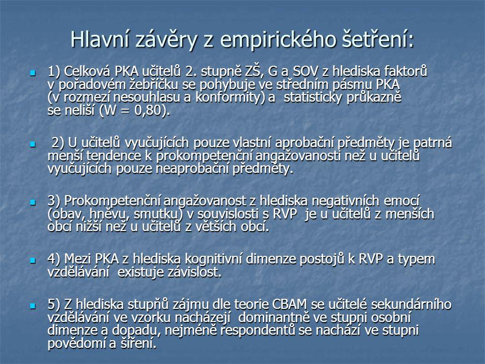 Hlavní závěry z empirického šetření: