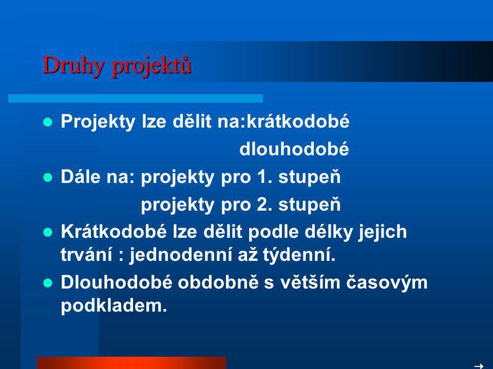 Druhy projektů Projekty lze dělit na:krátkodobé dlouhodobé