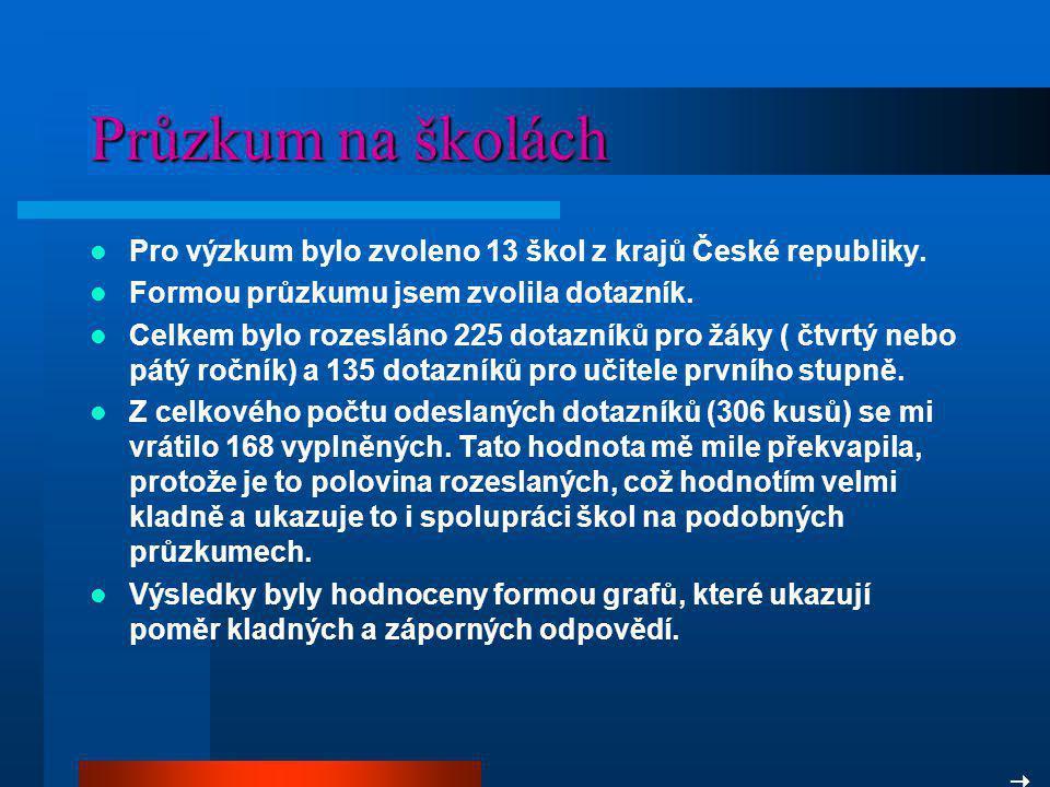 Průzkum na školách Pro výzkum bylo zvoleno 13 škol z krajů České republiky. Formou průzkumu jsem zvolila dotazník.