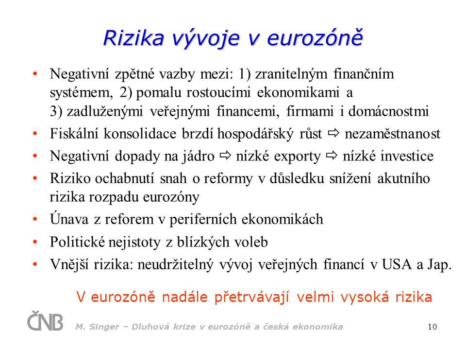 Rizika vývoje v eurozóně