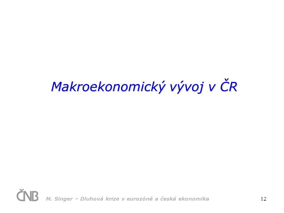 Makroekonomický vývoj v ČR