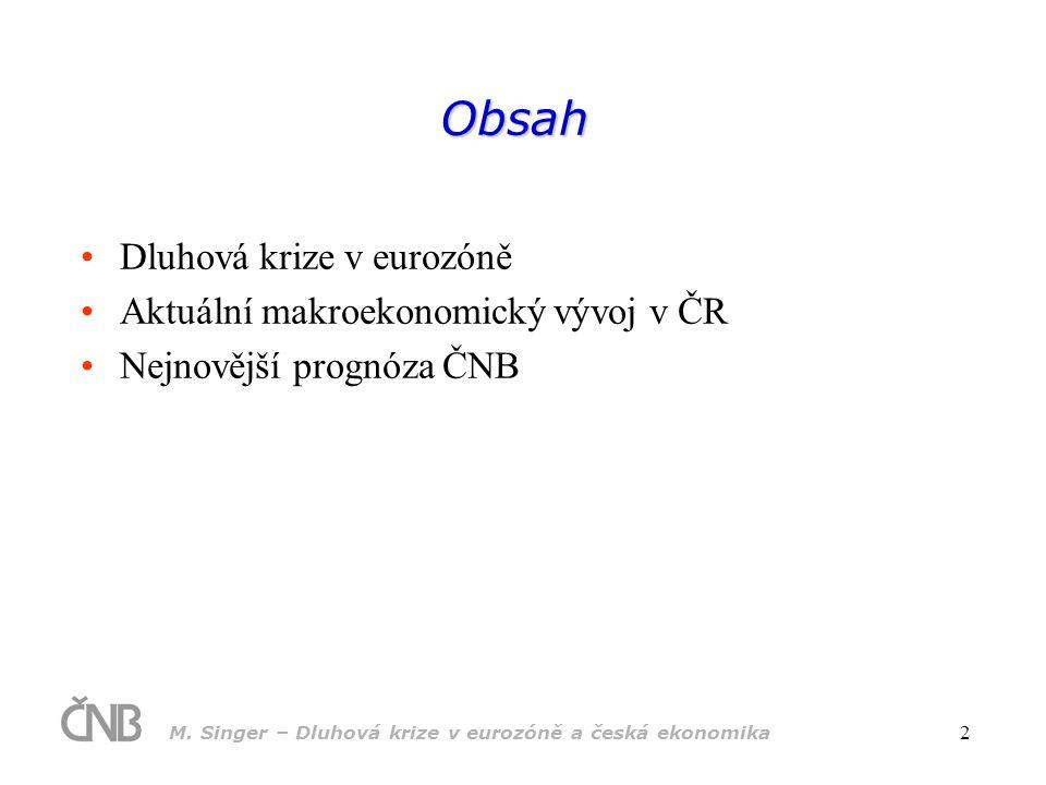 Obsah Dluhová krize v eurozóně Aktuální makroekonomický vývoj v ČR