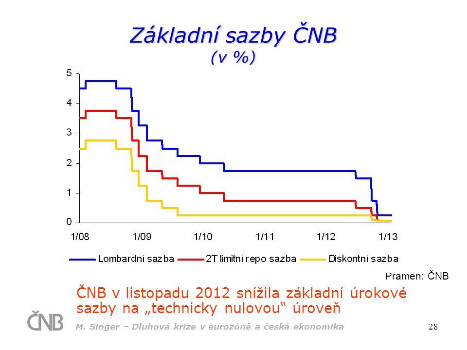 Základní sazby ČNB (v %)