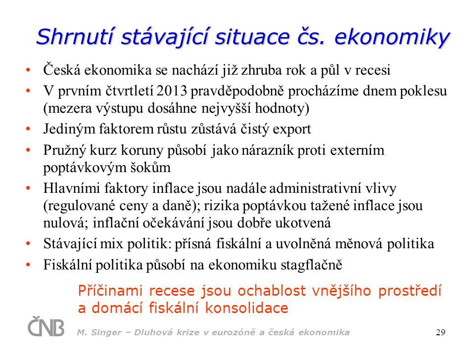 Shrnutí stávající situace čs. ekonomiky