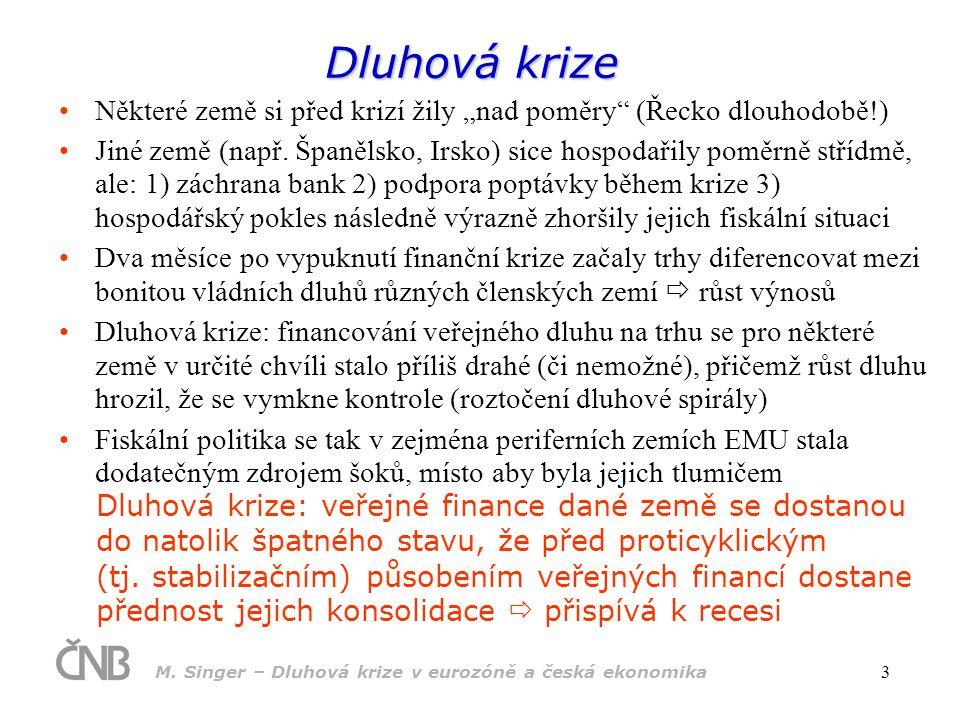 """Dluhová krize Některé země si před krizí žily """"nad poměry (Řecko dlouhodobě!)"""