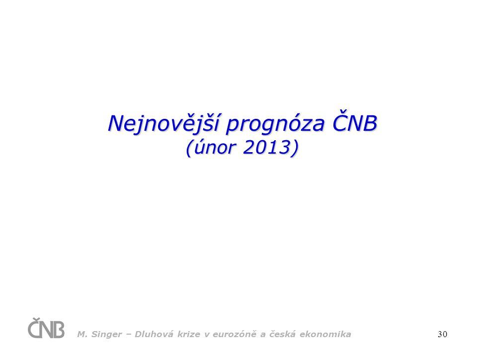 Nejnovější prognóza ČNB (únor 2013)