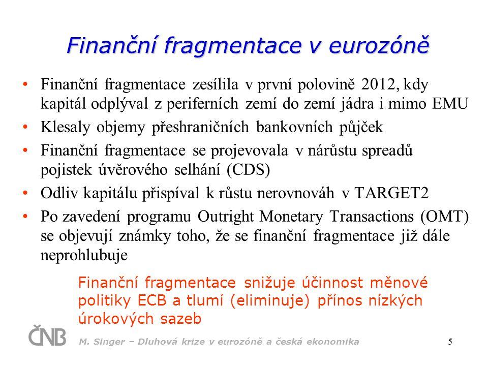 Finanční fragmentace v eurozóně