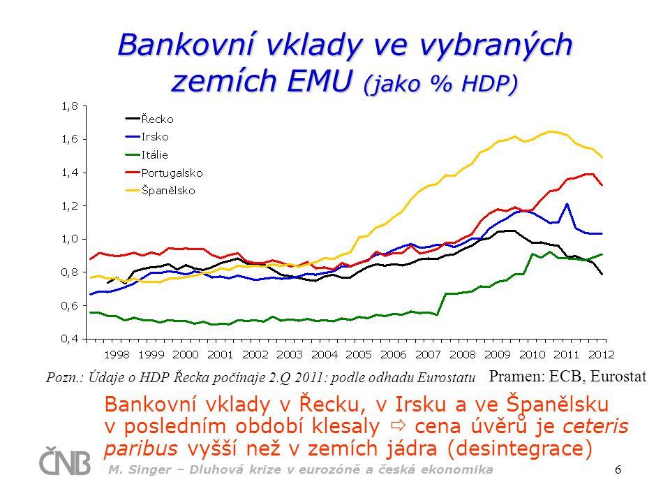 Bankovní vklady ve vybraných zemích EMU (jako % HDP)