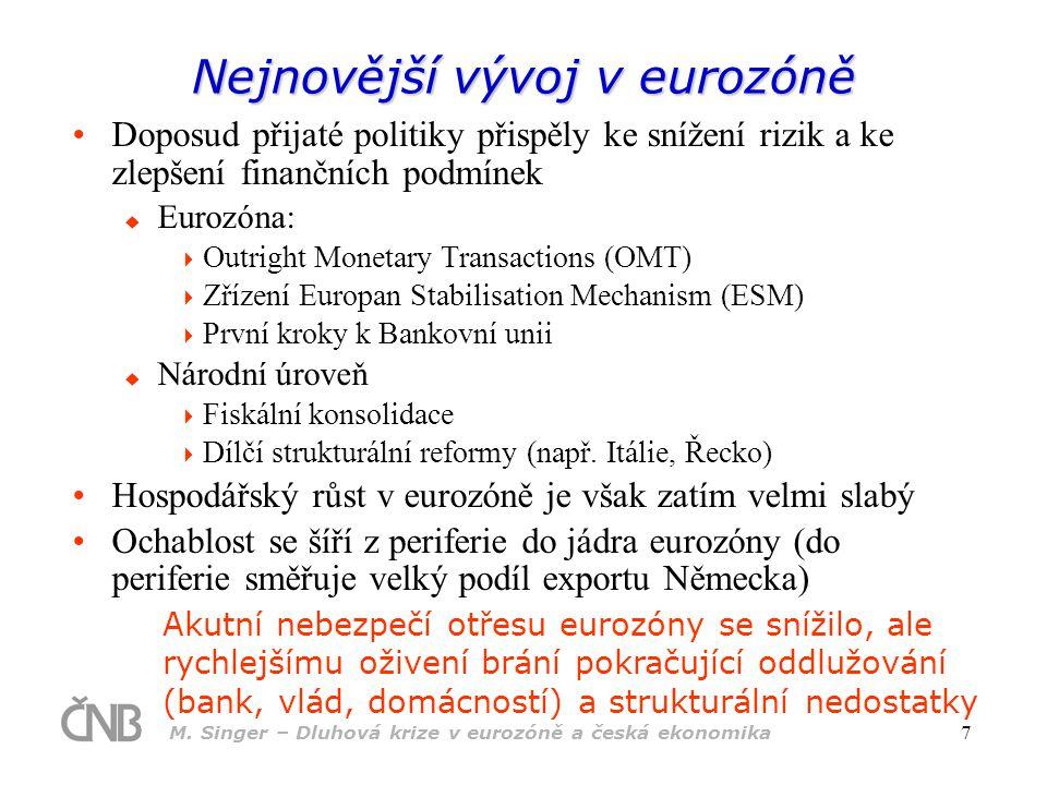 Nejnovější vývoj v eurozóně