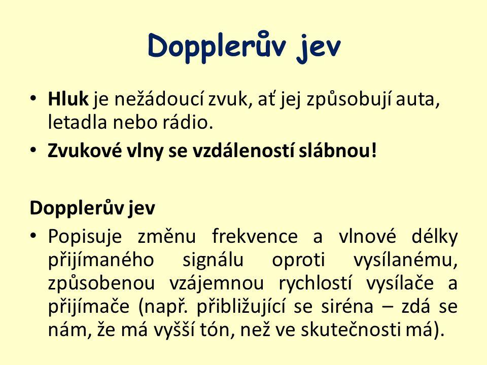 Dopplerův jev Hluk je nežádoucí zvuk, ať jej způsobují auta, letadla nebo rádio. Zvukové vlny se vzdáleností slábnou!