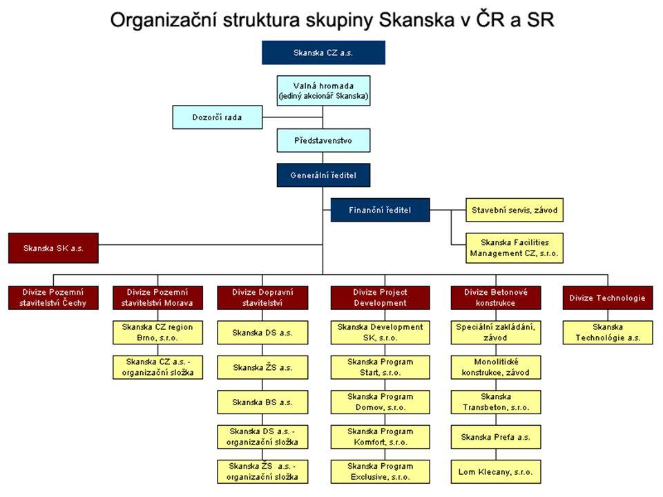 Organizační struktura - Skanska