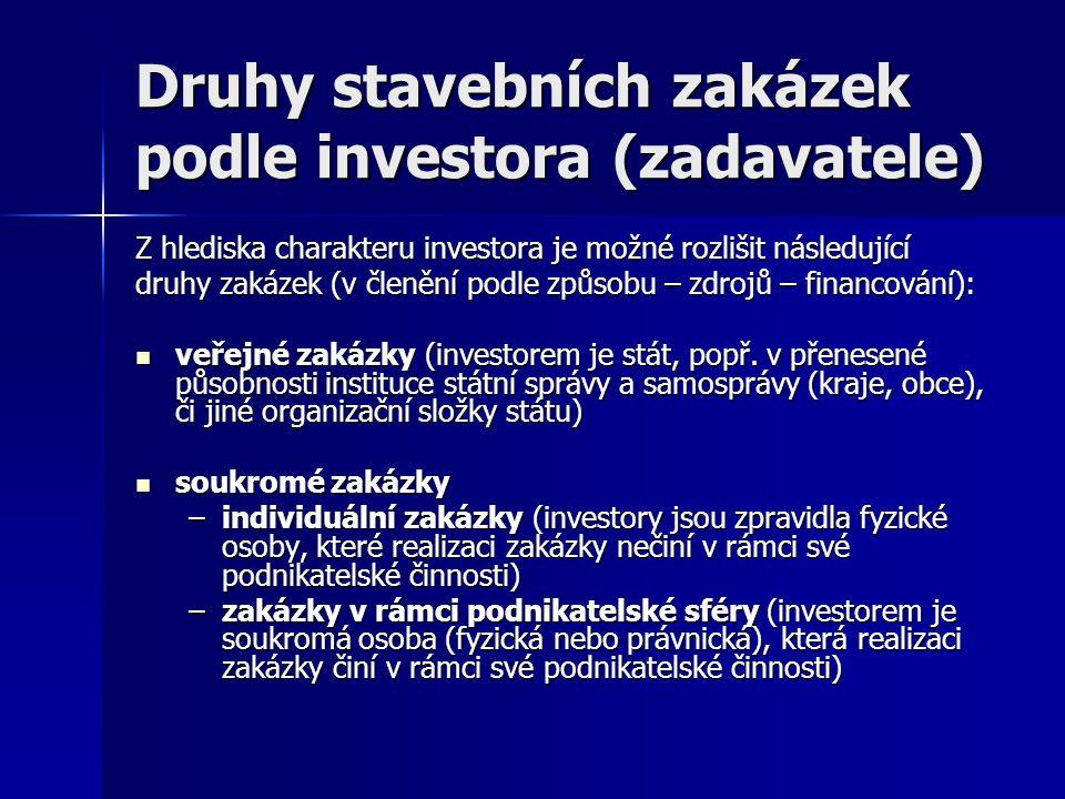 Druhy stavebních zakázek podle investora (zadavatele)