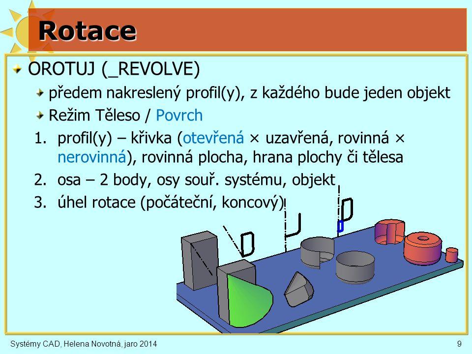 Rotace OROTUJ (_REVOLVE)