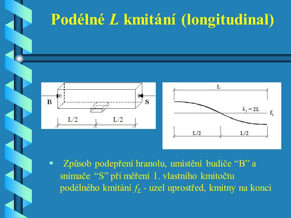 Podélné L kmitání (longitudinal)