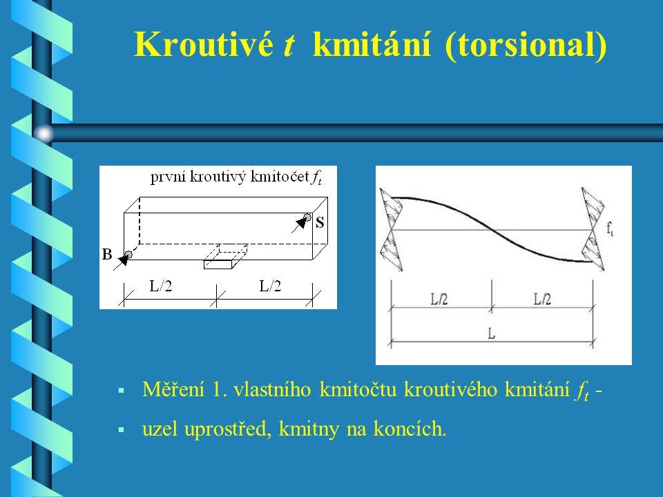 Kroutivé t kmitání (torsional)