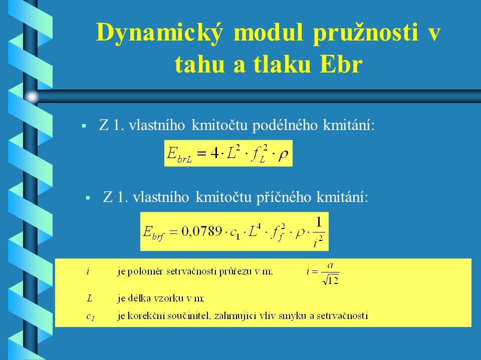 Dynamický modul pružnosti v tahu a tlaku Ebr