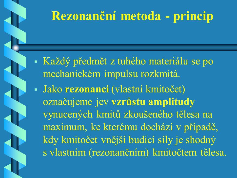 Rezonanční metoda - princip
