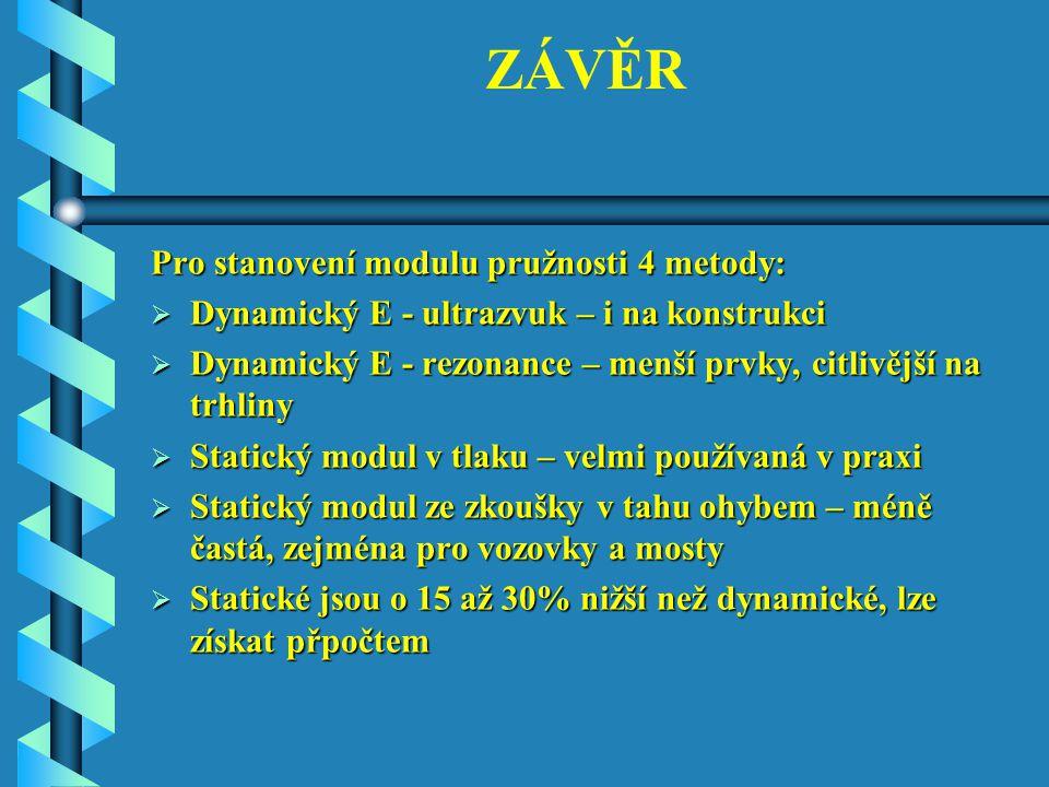 ZÁVĚR Pro stanovení modulu pružnosti 4 metody: