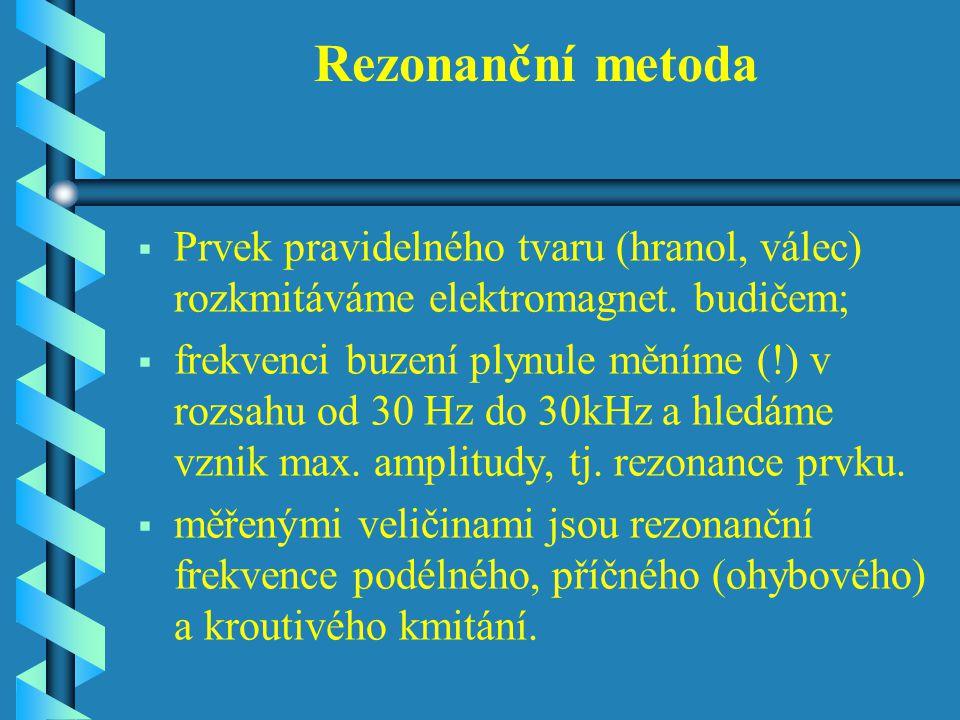 Rezonanční metoda Prvek pravidelného tvaru (hranol, válec) rozkmitáváme elektromagnet. budičem;
