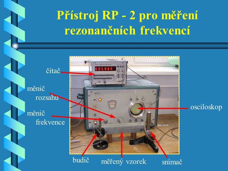 Přístroj RP - 2 pro měření rezonančních frekvencí