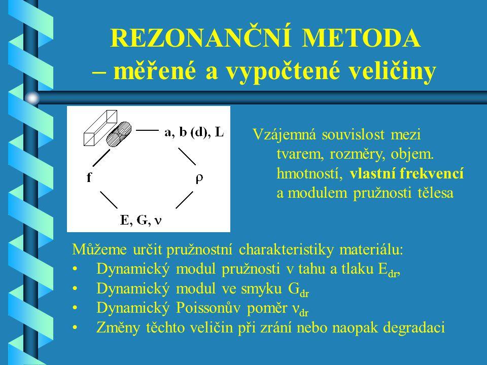 REZONANČNÍ METODA – měřené a vypočtené veličiny