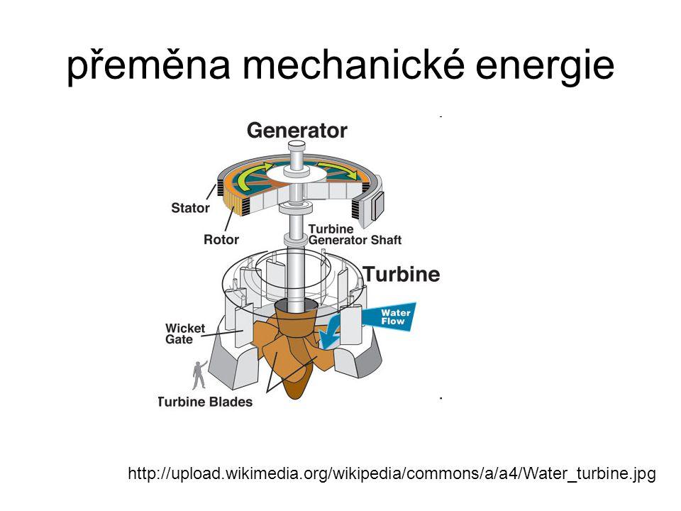 přeměna mechanické energie