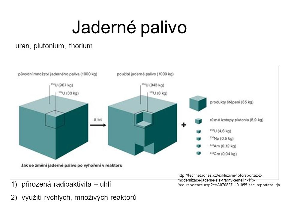 Jaderné palivo uran, plutonium, thorium přirozená radioaktivita – uhlí