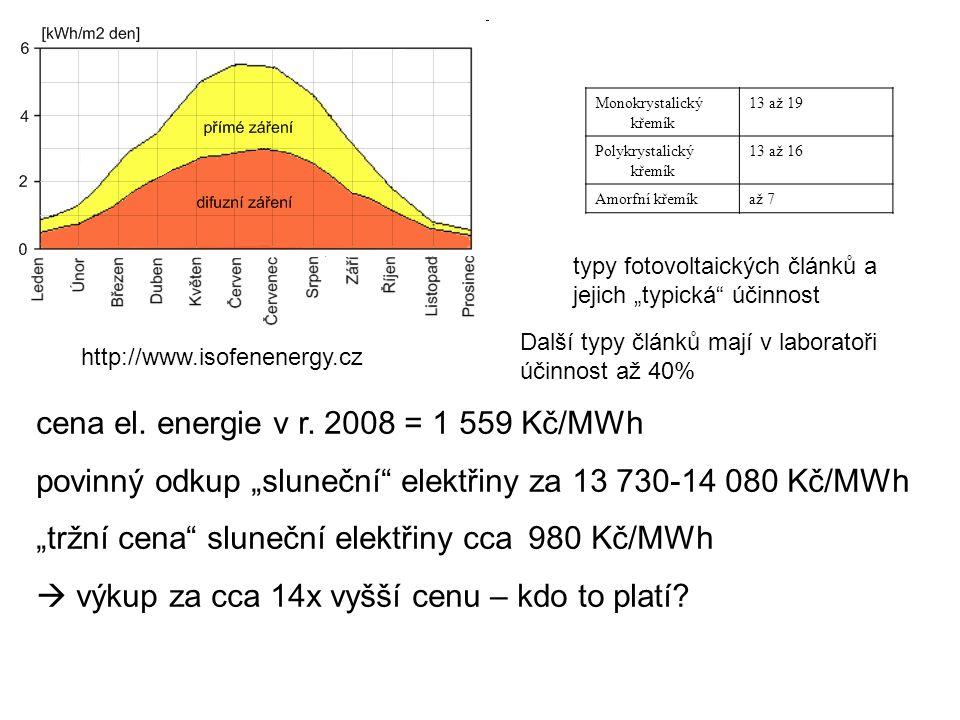cena el. energie v r. 2008 = 1 559 Kč/MWh