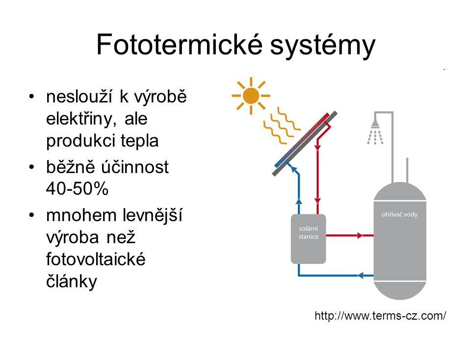 Fototermické systémy neslouží k výrobě elektřiny, ale produkci tepla