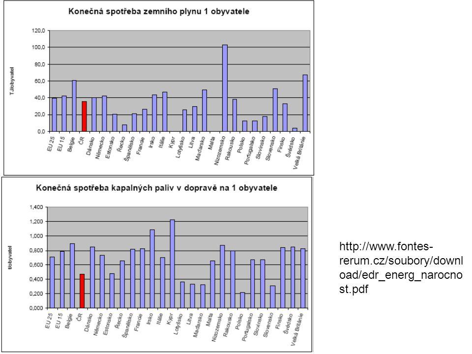 http://www.fontes-rerum.cz/soubory/download/edr_energ_narocnost.pdf