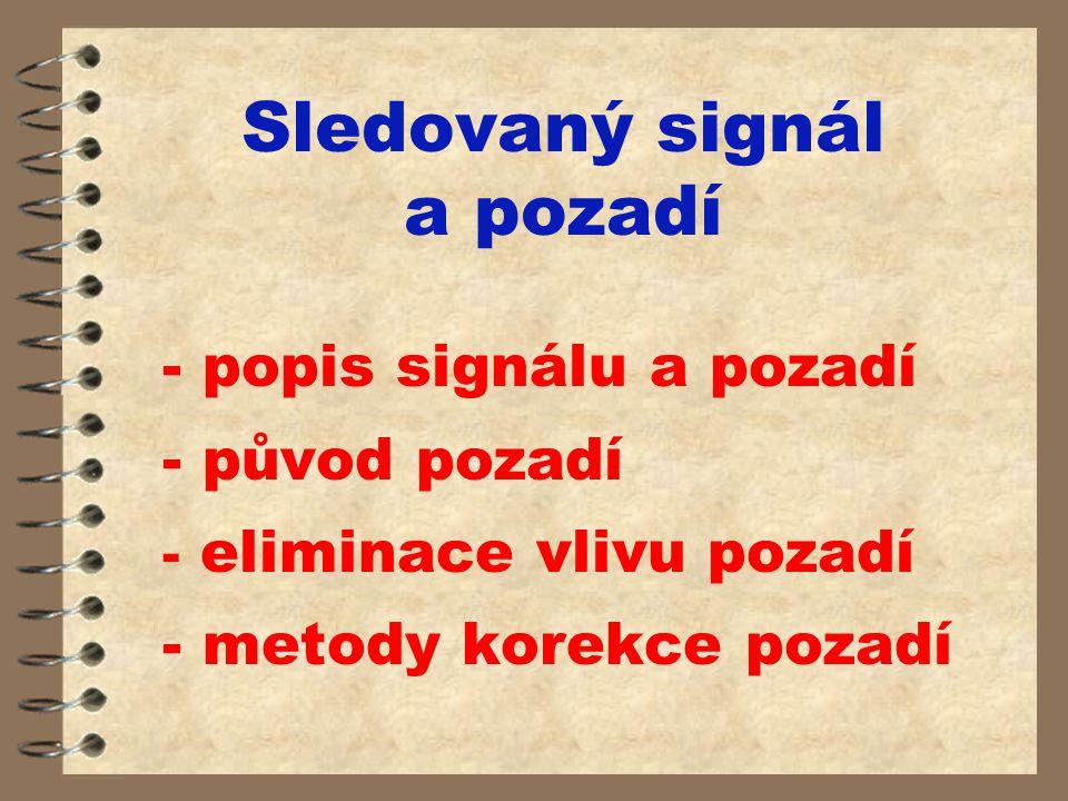 Sledovaný signál a pozadí