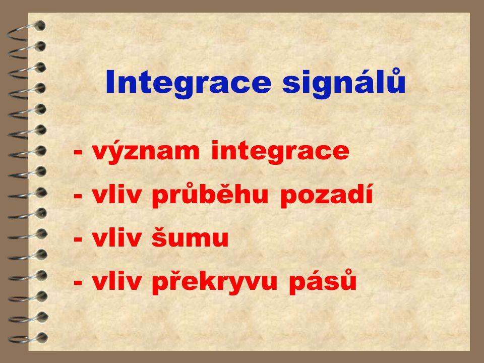Integrace signálů - význam integrace - vliv průběhu pozadí - vliv šumu