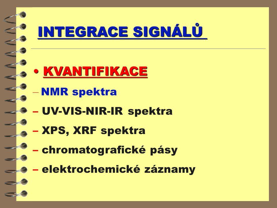 INTEGRACE SIGNÁLŮ KVANTIFIKACE UV-VIS-NIR-IR spektra XPS, XRF spektra