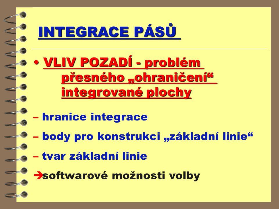 """INTEGRACE PÁSŮ VLIV POZADÍ - problém přesného """"ohraničení integrované plochy. hranice integrace."""