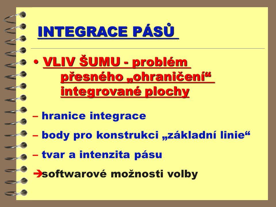 """INTEGRACE PÁSŮ VLIV ŠUMU - problém přesného """"ohraničení integrované plochy. hranice integrace."""