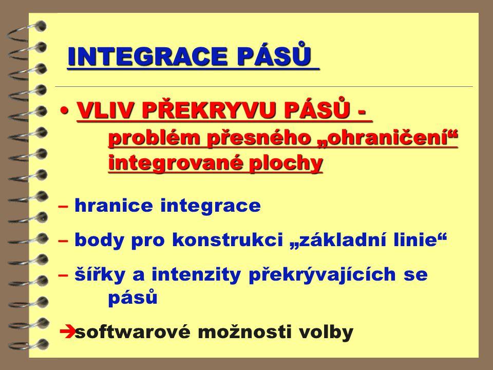 """INTEGRACE PÁSŮ VLIV PŘEKRYVU PÁSŮ - problém přesného """"ohraničení integrované plochy. hranice integrace."""