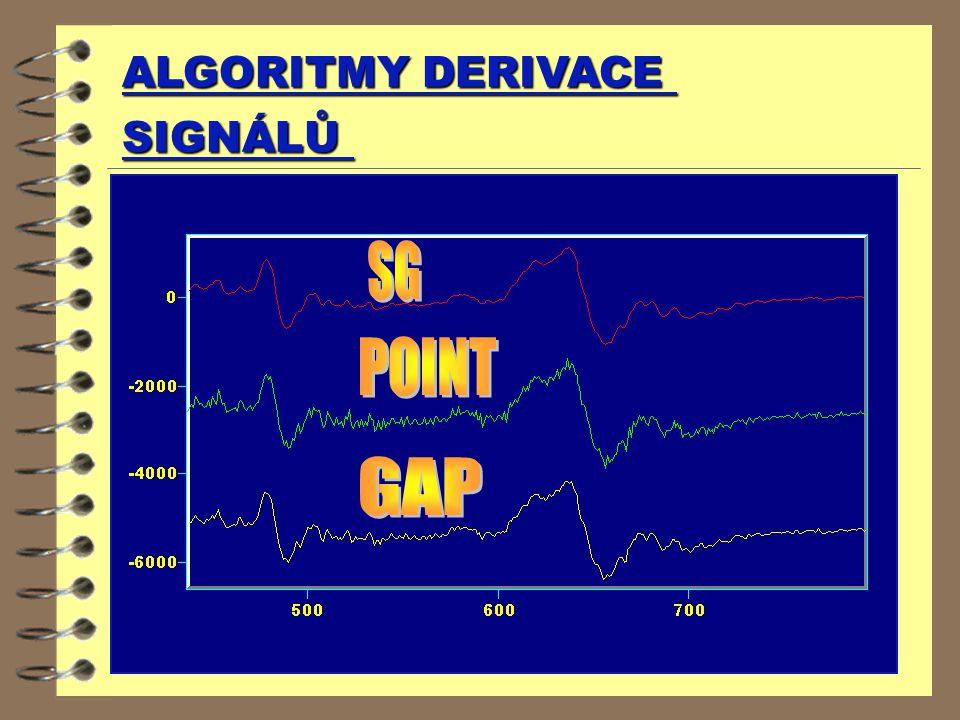 ALGORITMY DERIVACE SIGNÁLŮ SG POINT GAP