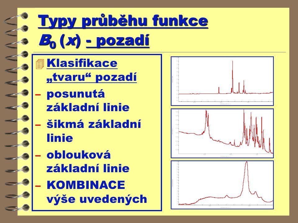 """Typy průběhu funkce B0 (x) - pozadí Klasifikace """"tvaru pozadí"""