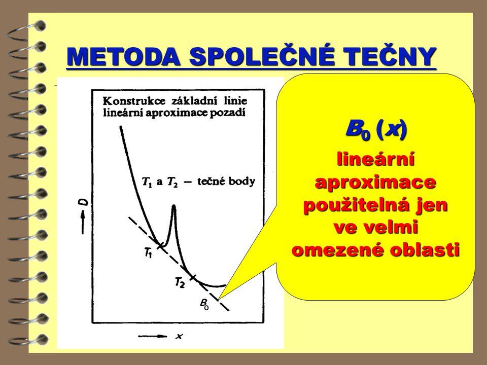 lineární aproximace použitelná jen ve velmi omezené oblasti