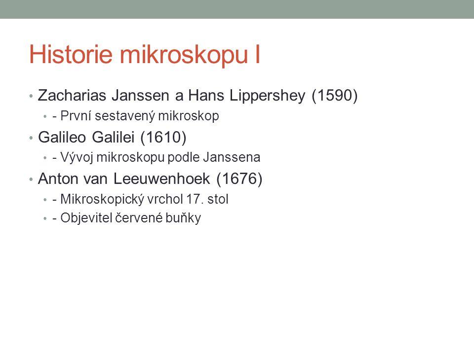 Historie mikroskopu I Zacharias Janssen a Hans Lippershey (1590)