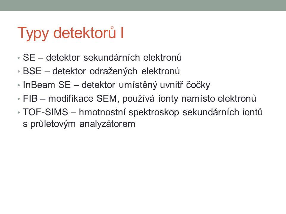 Typy detektorů I SE – detektor sekundárních elektronů