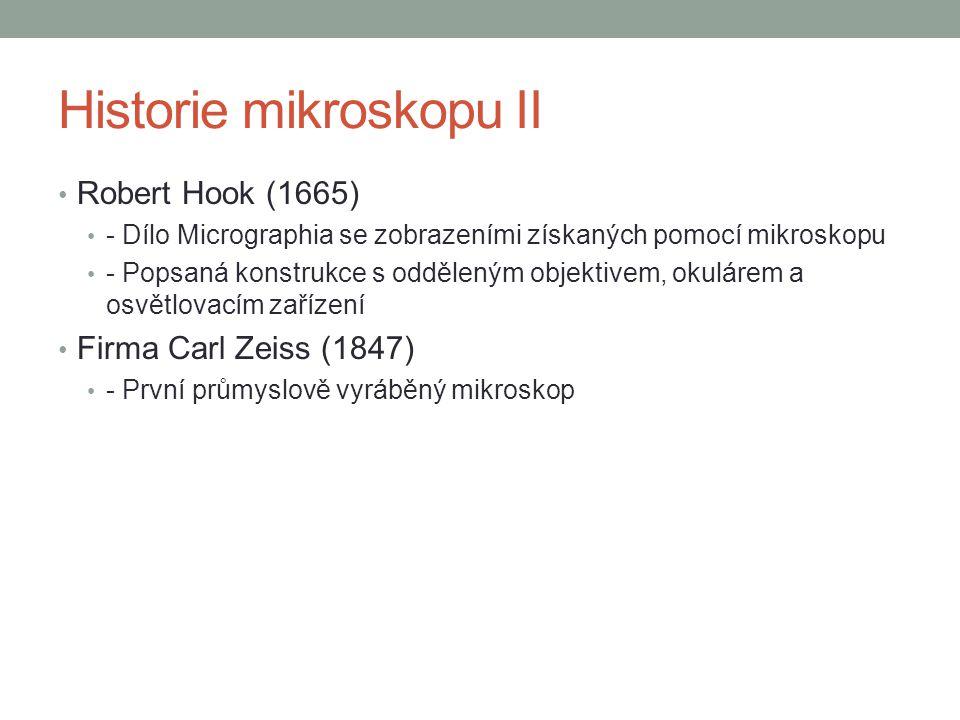 Historie mikroskopu II