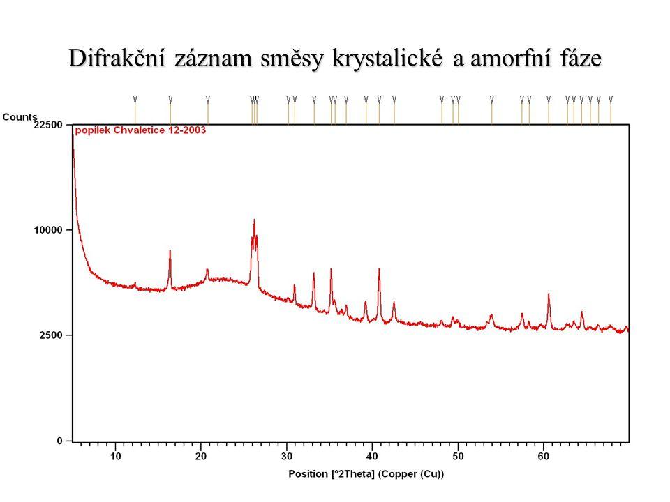 Difrakční záznam směsy krystalické a amorfní fáze