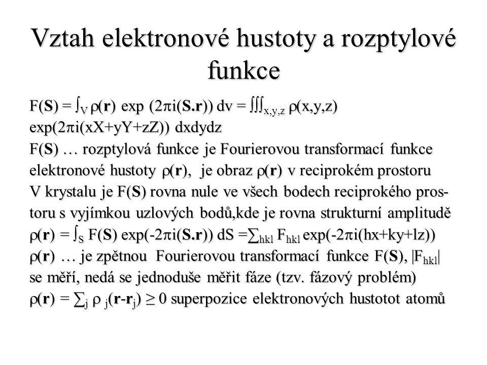 Vztah elektronové hustoty a rozptylové funkce
