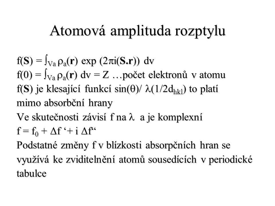 Atomová amplituda rozptylu