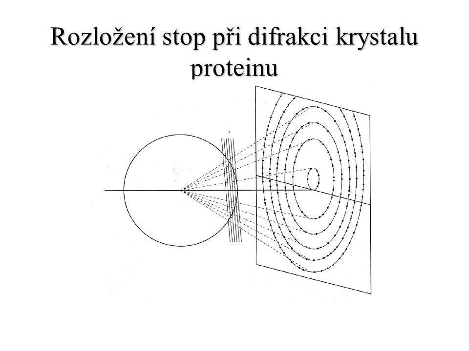 Rozložení stop při difrakci krystalu proteinu