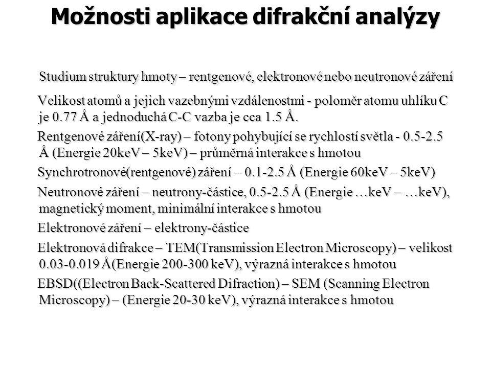 Možnosti aplikace difrakční analýzy